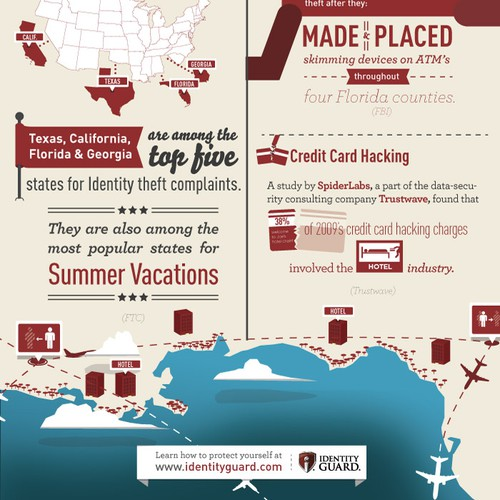 INFOGRAPHIC - Simple, All Info Provided, great client - Topic: ID Theft & Travel