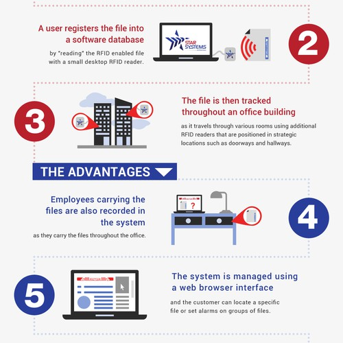 File Tracking Infographic