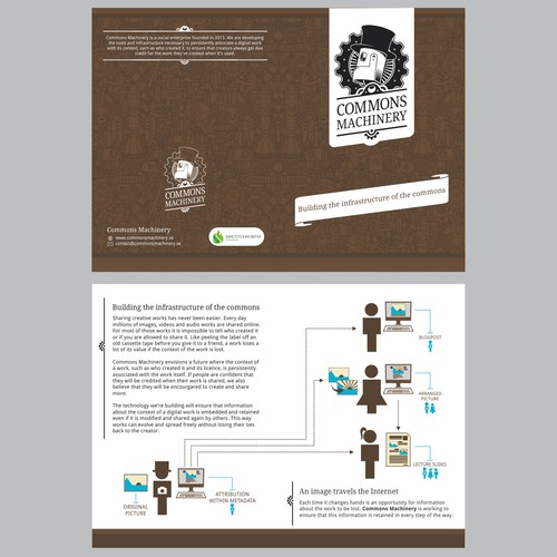 Brochure for Commons Machinery