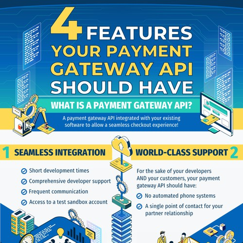 "Infographic ""4 Features your payment gatway API should have"""