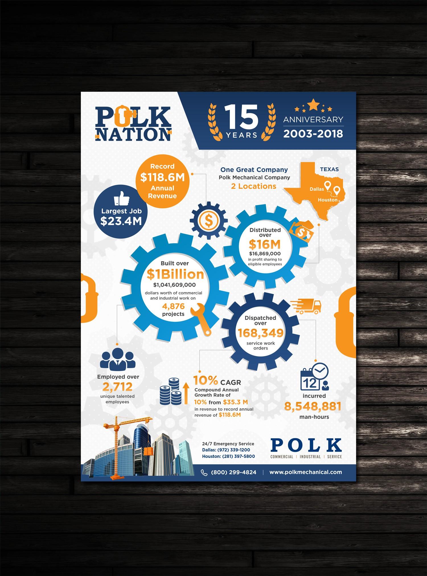 Polk Mechanical 15yr Anniversary