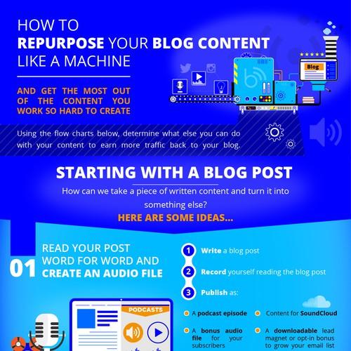 Infographic Design for a Blog web site