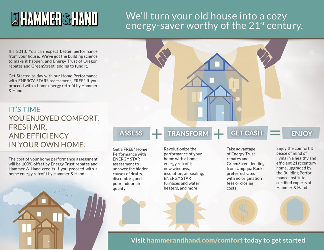 Brochure design - groovy Space Age vibe for home energy performance services!