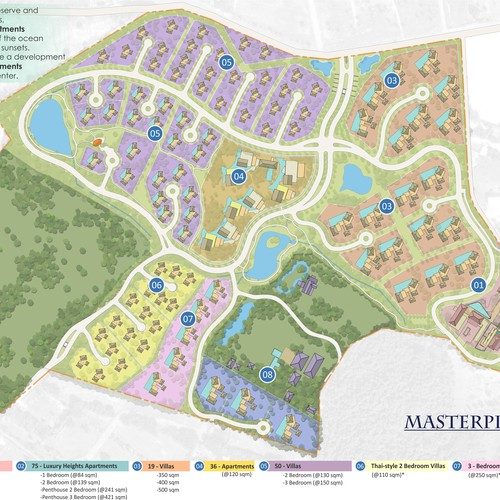 Retirement Complex Masterplan