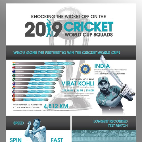 2019 Cricket World Cup Infographic