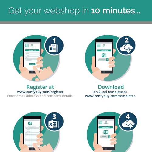 Get your webshop in 10 minutes