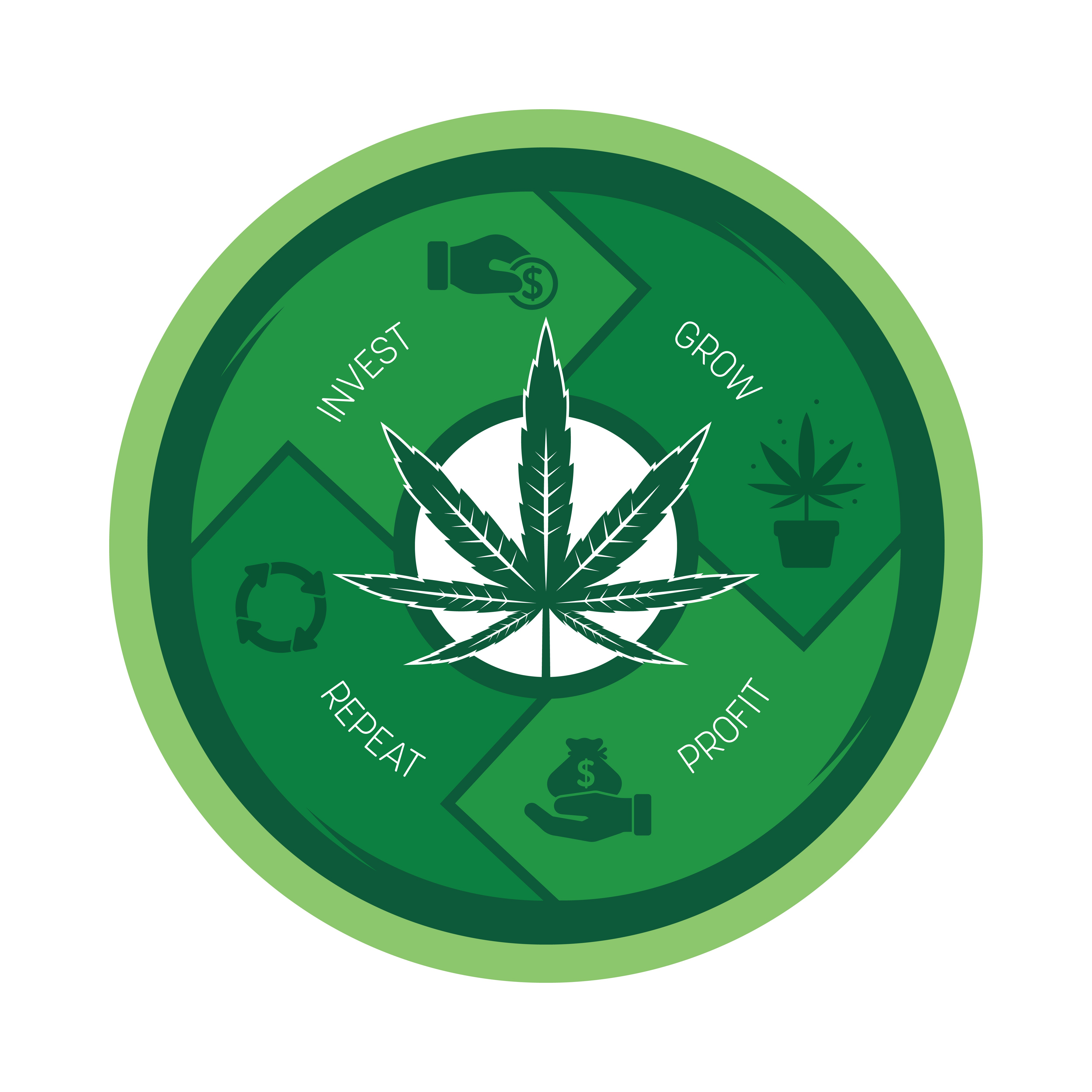 meaningful design for cannabis (CBD) business model