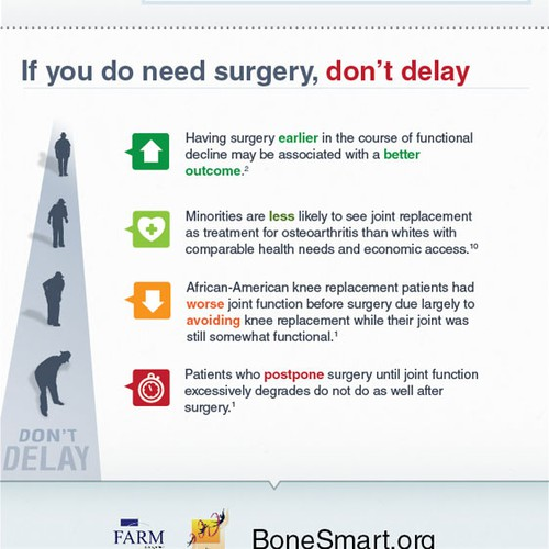 Easy look Infographic for Bone Smart