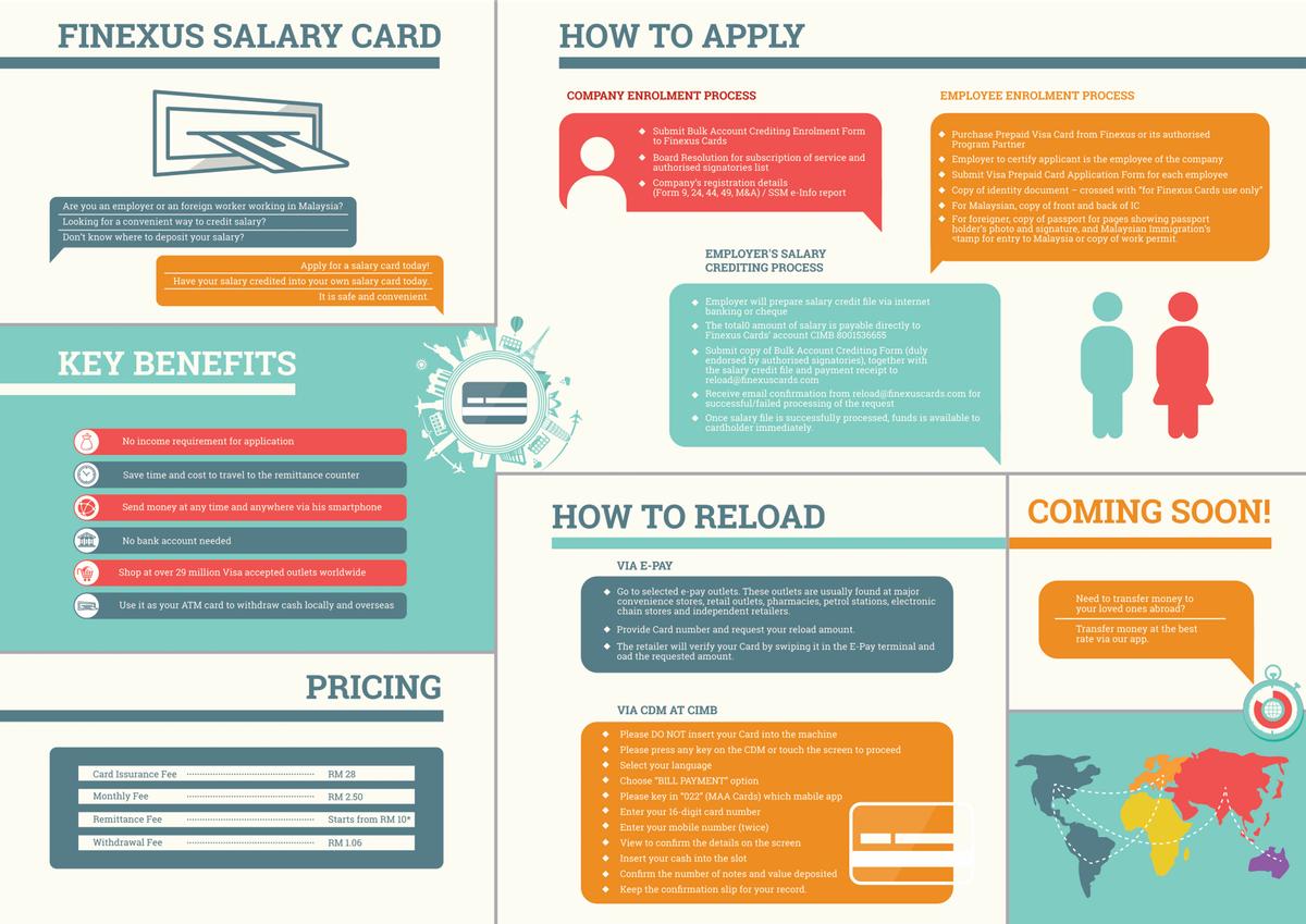 Create a summary for Finexus Salary Card