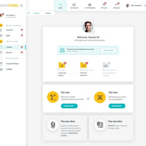 Smart Futures Dashboard Screen