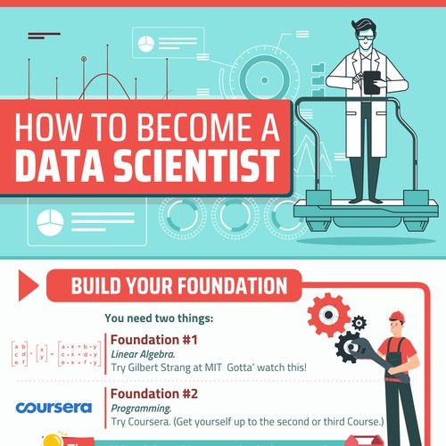 Infographic - How to Become a Data Scientist