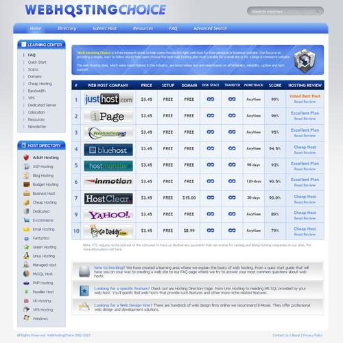 WebHostingChoice.com Redesign