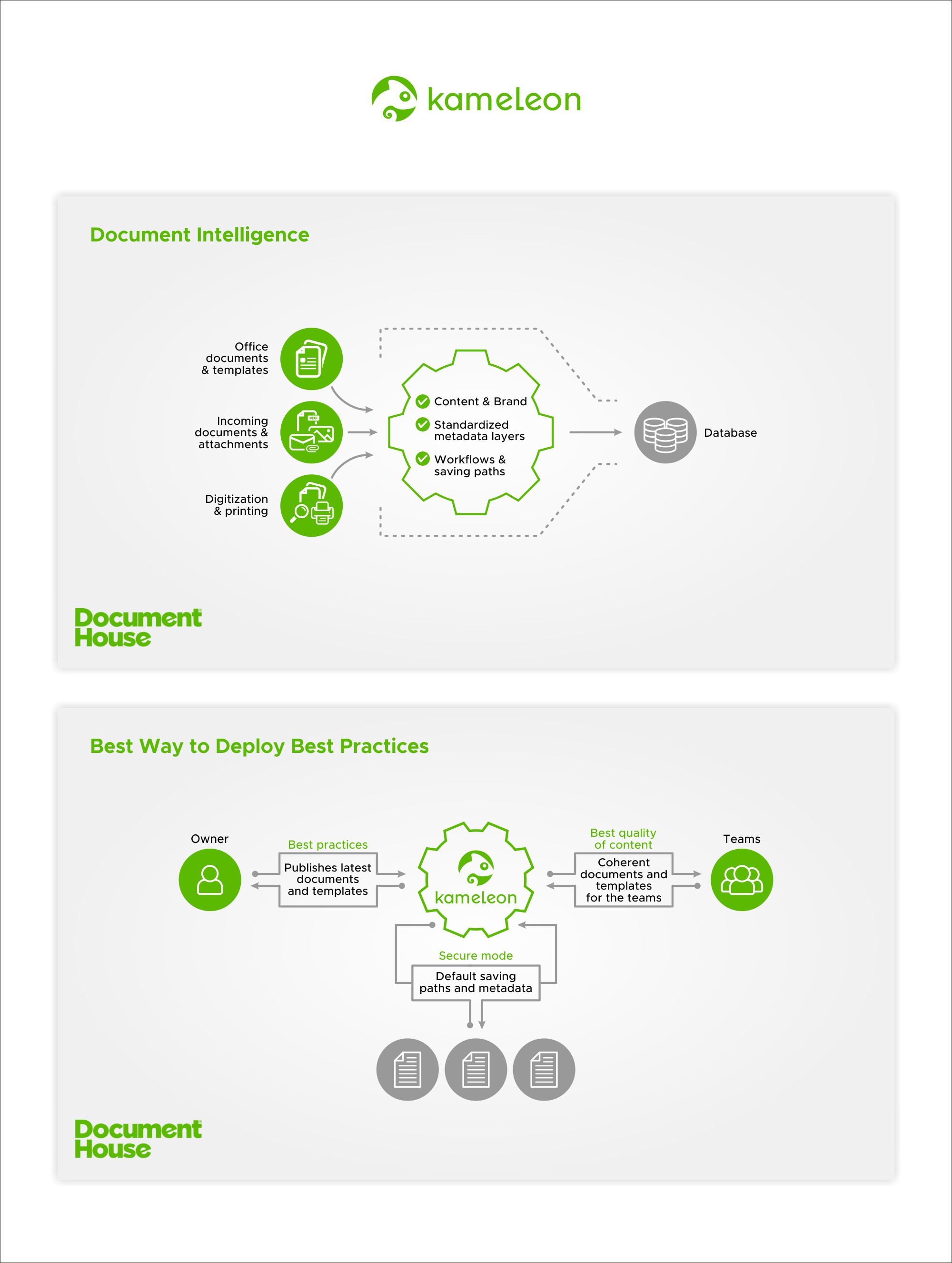 Two graphic illustrations describing our solutions (IT)