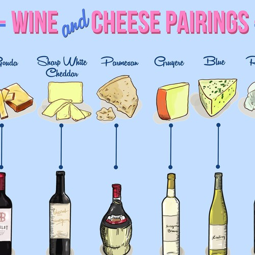 Cheese and wine pairing poster
