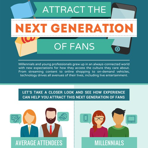 How to attract the millennials? - Infographic