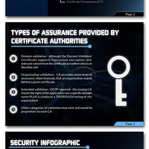 Powerpoint Design for a Cyber Security Company