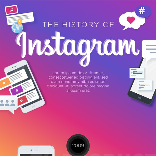 History of Instagram