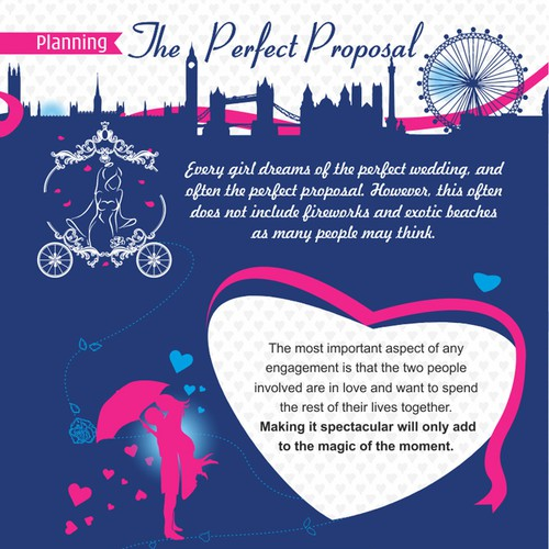 Create an infographic titled Planning the Perfect Proposal