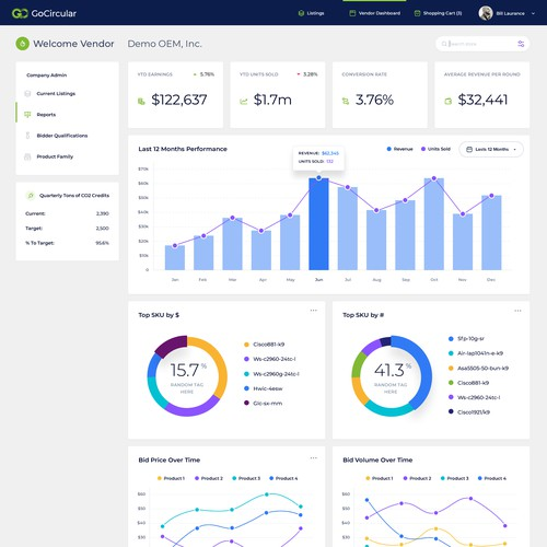 Sustainable B2B Marketplace - Saas Web App (Dashboard)