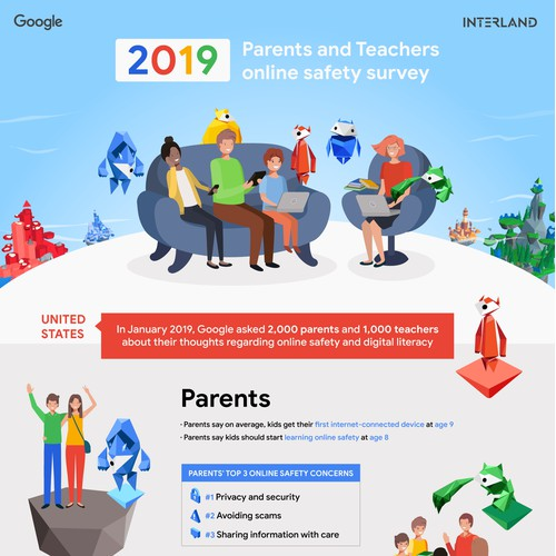 Google Online Safety Infographic