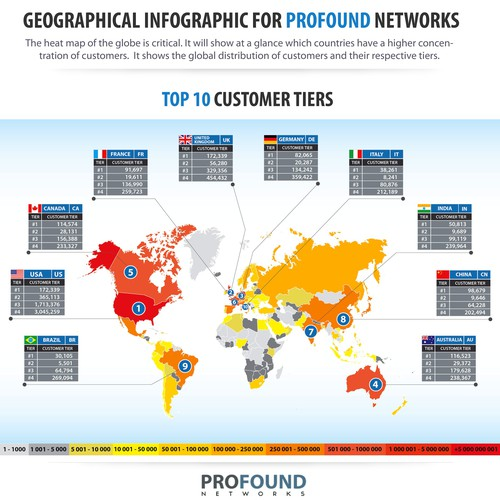 Create a polished Geographical infographic for Profound Networks.
