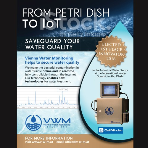 Magazine ad for water monitoring technology
