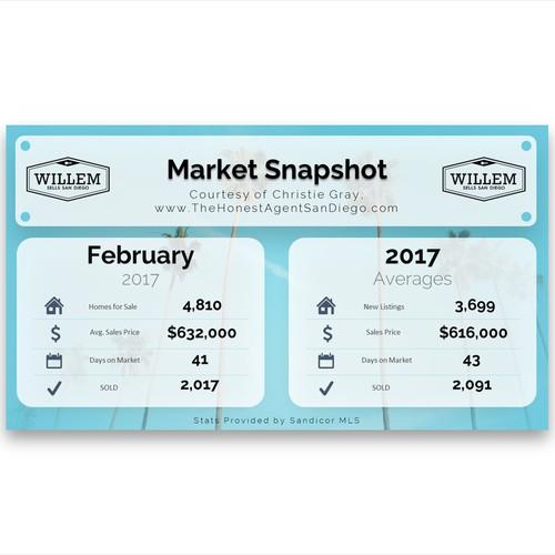 Single Slide Market Presentation