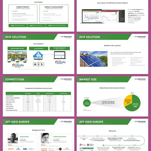PowerPoint Template Design Technology for StartUp