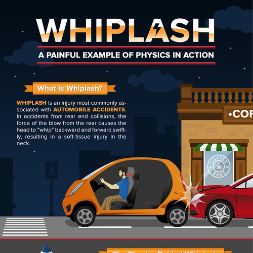 Infographic About Whiplash