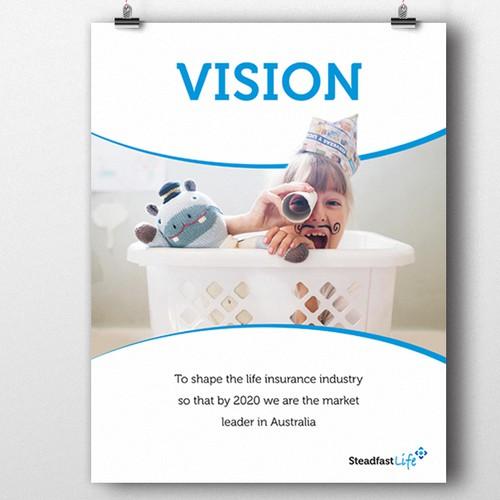 Poster motivation