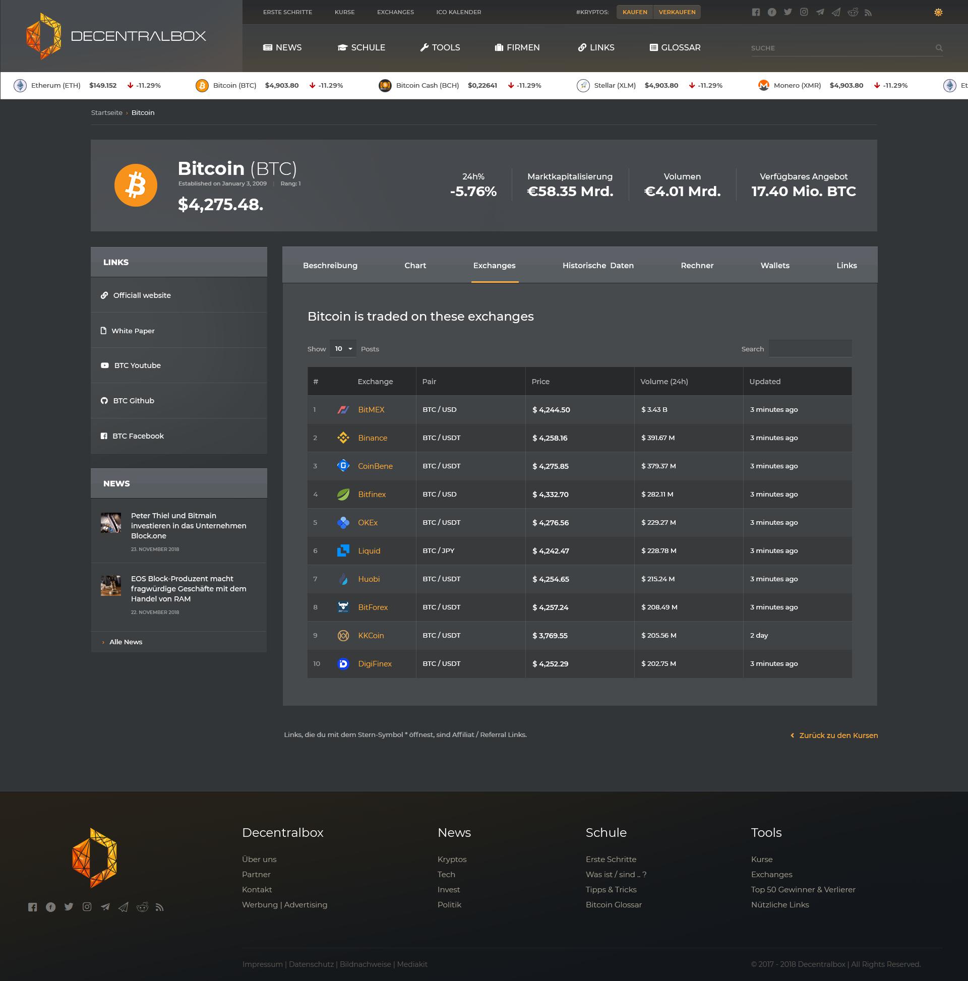 ▷ Create a blog design for Blockchain & Crypto Website