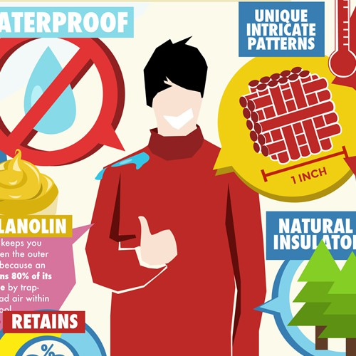Aran Knitwear Benefits
