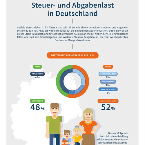 Infographic – Taxes in Germany