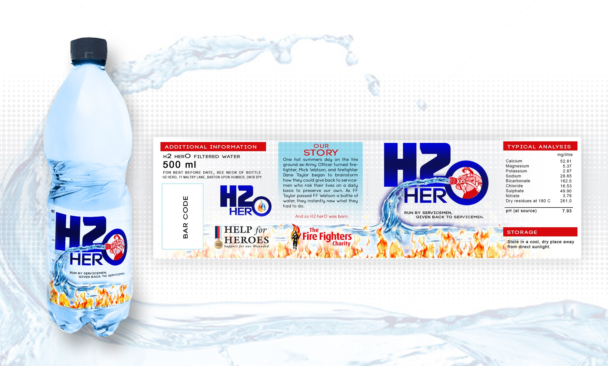 Create a capturing energetic and heroic design bottled water label that captures charitable minds