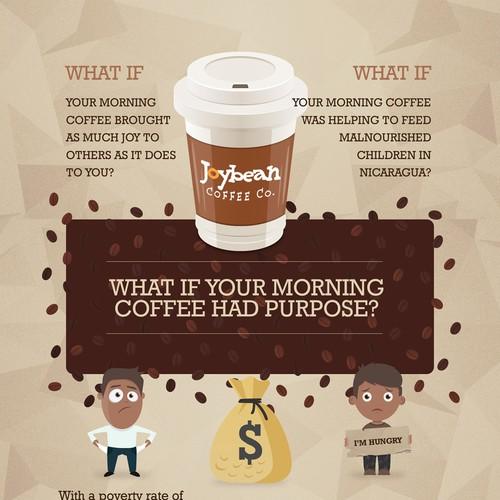 Joybean Coffee - Infographic