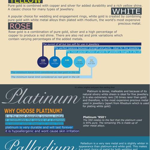 Precious Metals -- Infographic/Visual Asset Needed