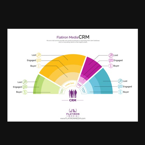 Consumer Data Infographic