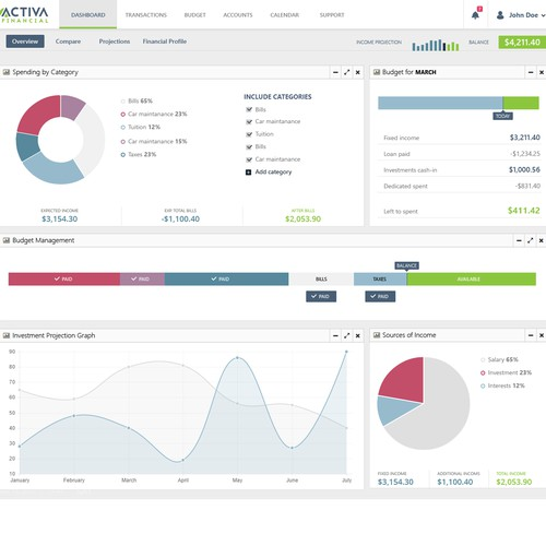 UI/UX Challenge: Create an intuitive dashboard for personal finance management for Online banking