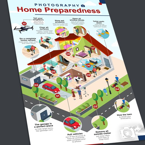 Infographic for Home Preparedness Photography