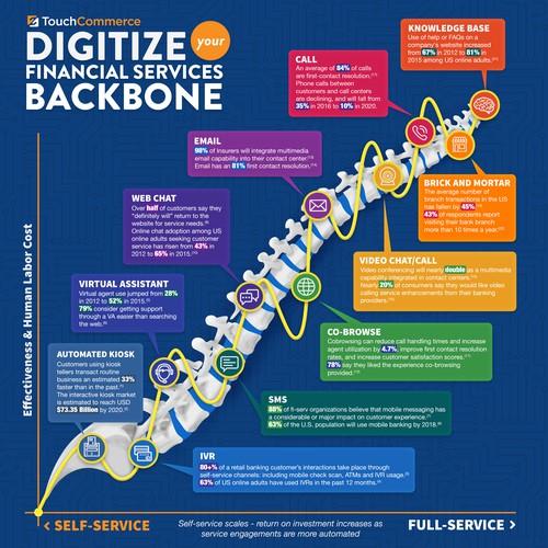 Tech Infographics