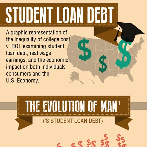 Infographic - Student Debt in America