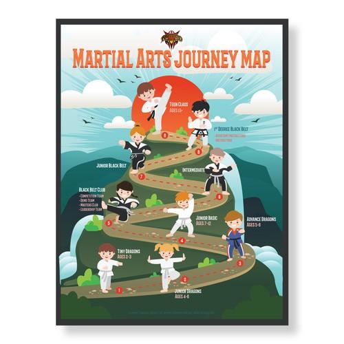 Richmond Martial Arts journey map