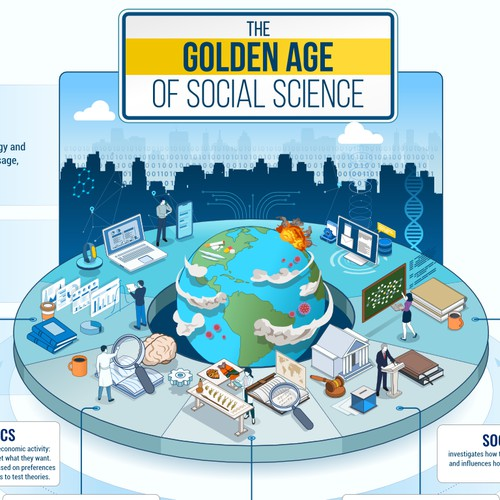The Golden Age of Social Science