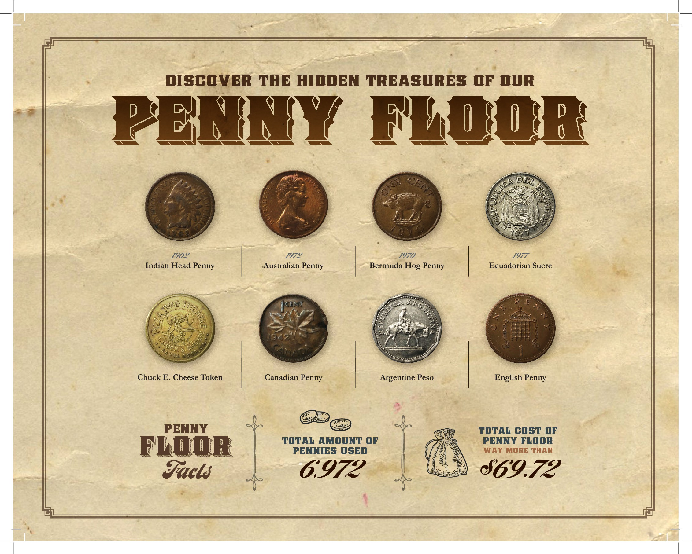 Penny Floor Infographic