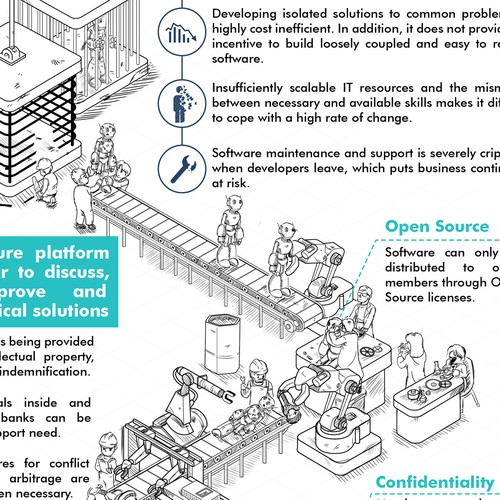 Strengthen your internal software infographic