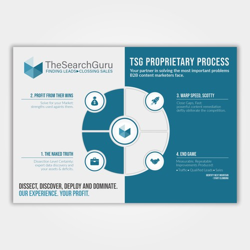 Graphic Design for Digital Marketing Agency Process