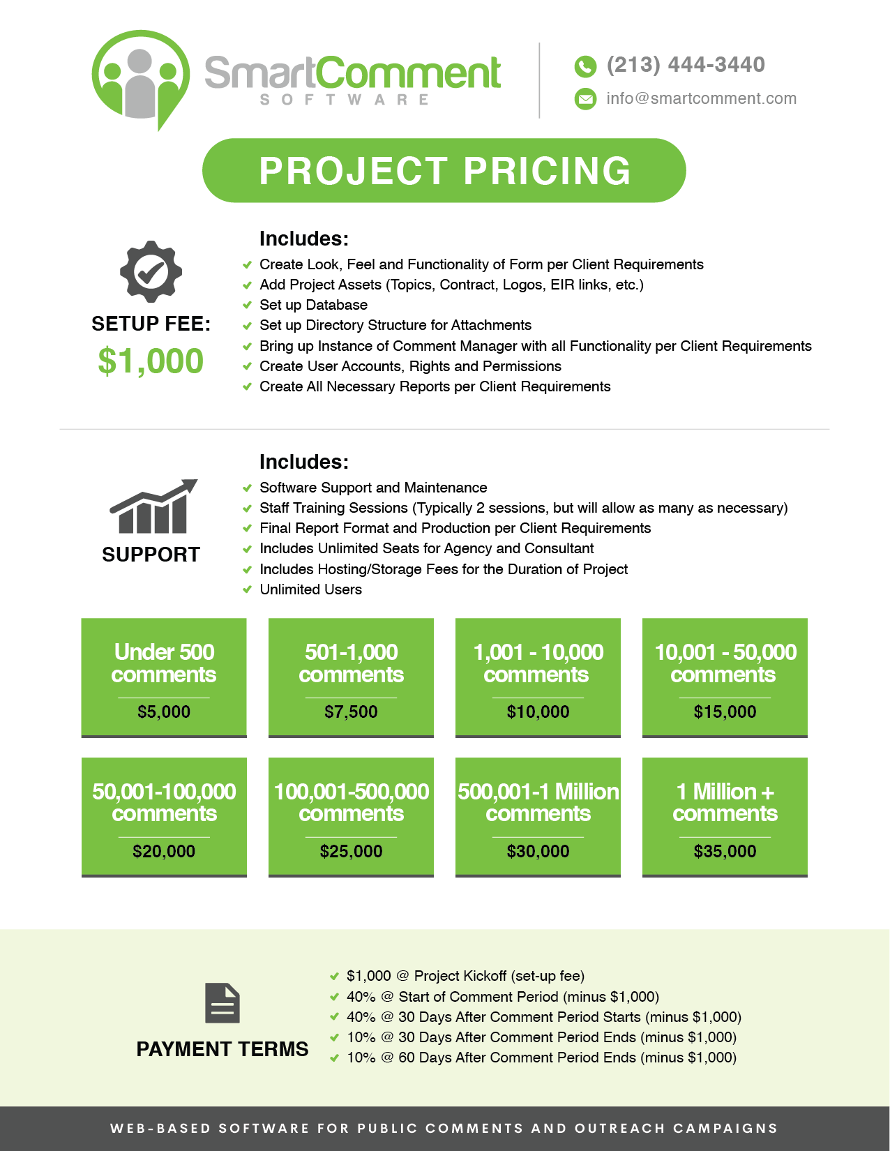 Hip Redesign of Price Matrix for Environmental Technology Company