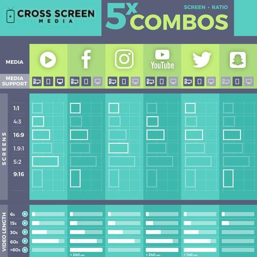 screen sizes table for social media