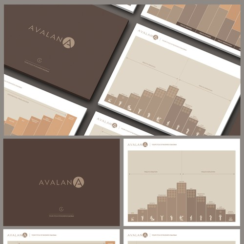 Financial Diagrams in PowerPoint for Avalan