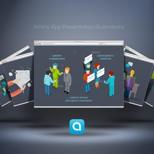 Aminy App Presentation